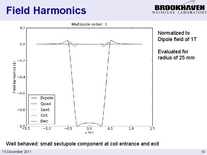 Field Harmonics Normalized to Dipole field of 1 T Evaluated for radius of 25