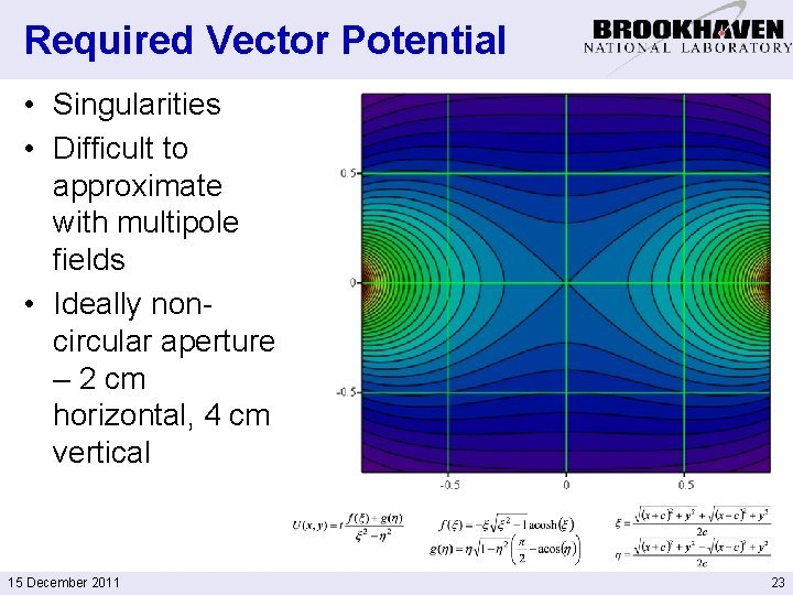 Required Vector Potential • Singularities • Difficult to approximate with multipole fields • Ideally