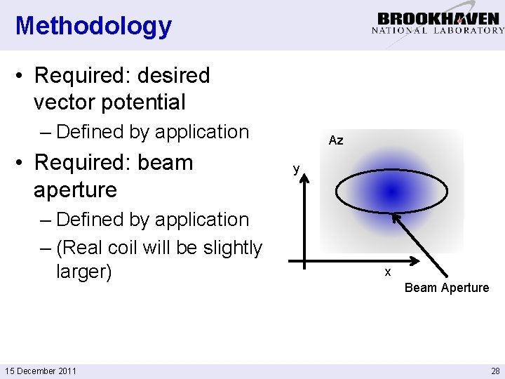 Methodology • Required: desired vector potential – Defined by application • Required: beam aperture