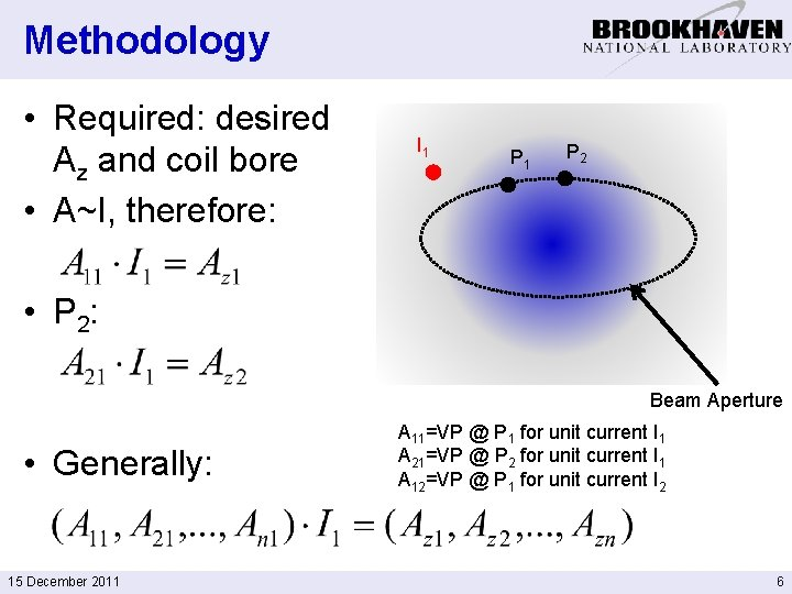 Methodology • Required: desired Az and coil bore • A~I, therefore: I 1 P