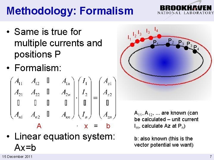 Methodology: Formalism • Same is true for multiple currents and positions P • Formalism: