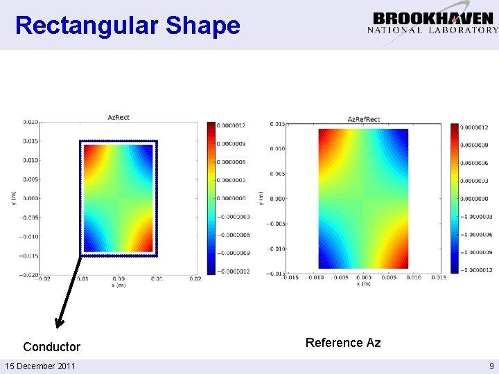 Rectangular Shape Conductor 15 December 2011 Reference Az 9