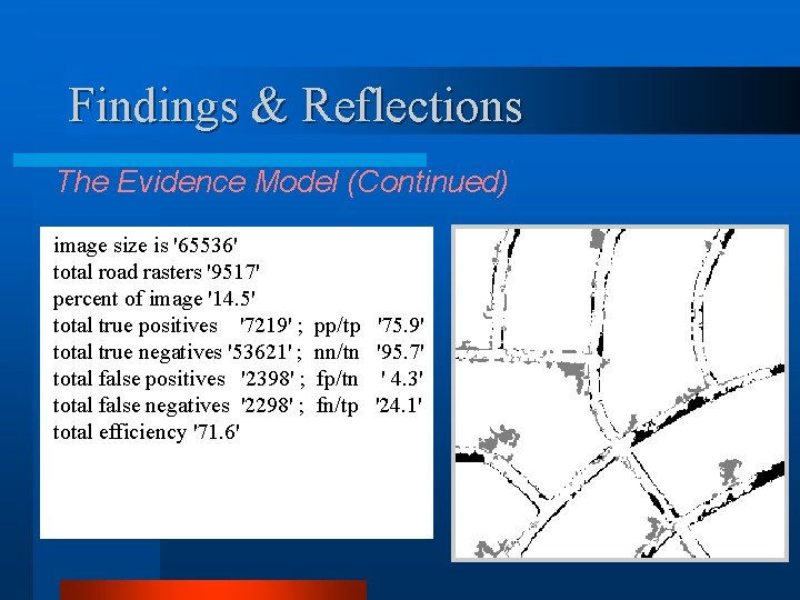 Findings & Reflections The Evidence Model (Continued) image size is '65536' total road rasters