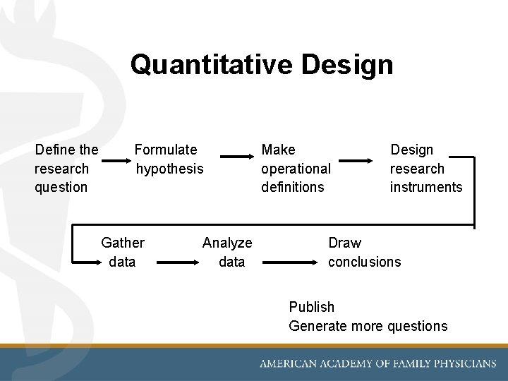 Quantitative Design Define the Formulate research hypothesis question Gather data Make Design operational research