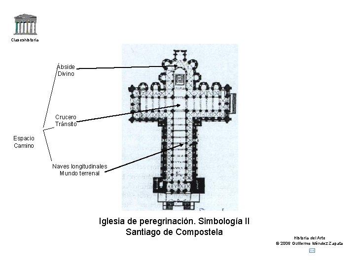 Claseshistoria Ábside Divino Crucero Tránsito Espacio Camino Naves longitudinales Mundo terrenal Iglesia de peregrinación.