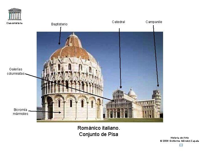 Claseshistoria Baptisterio Catedral Campanile Galerías columnatas Bicromía mármoles Románico italiano. Conjunto de Pisa Historia