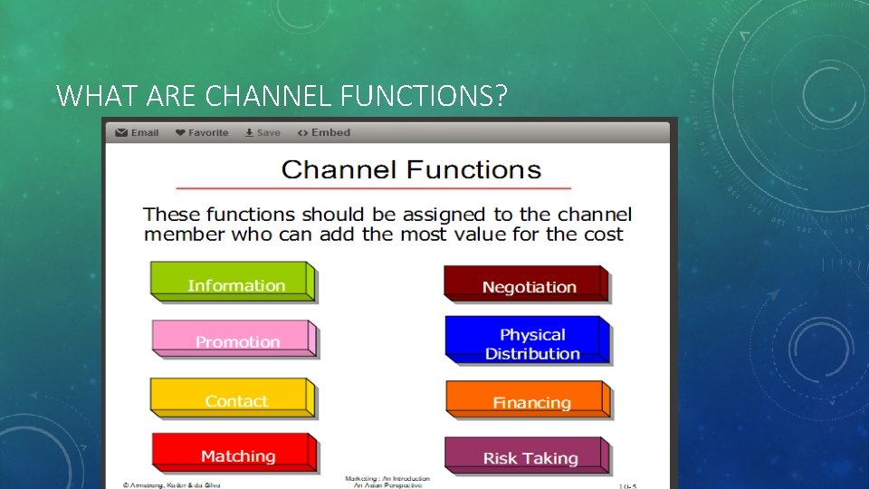 WHAT ARE CHANNEL FUNCTIONS?