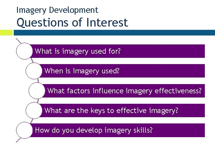 Imagery Development Questions of Interest What is imagery used for? When is imagery used?