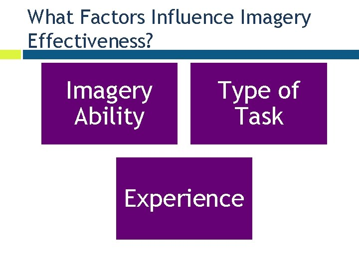 What Factors Influence Imagery Effectiveness? Imagery Ability Type of Task Experience