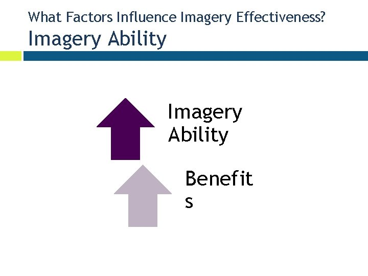 What Factors Influence Imagery Effectiveness? Imagery Ability Benefit s