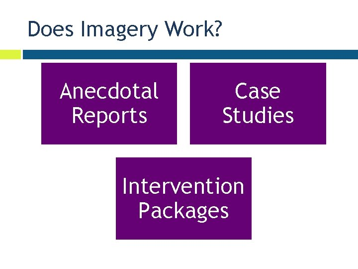 Does Imagery Work? Anecdotal Reports Case Studies Intervention Packages