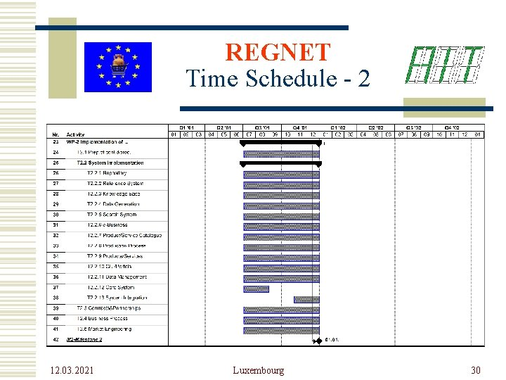 REGNET Time Schedule - 2 12. 03. 2021 Luxembourg 30