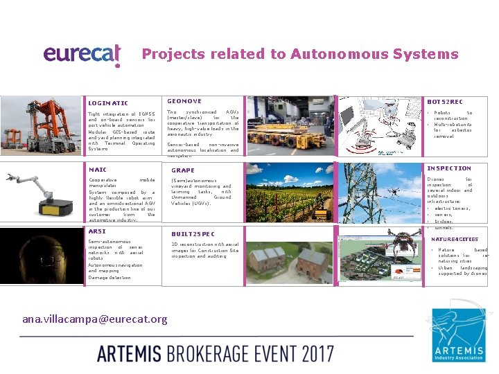 Projects related to Autonomous Systems LOGIMATIC GEOMOVE BOTS 2 REC Tight integration of EGNSS