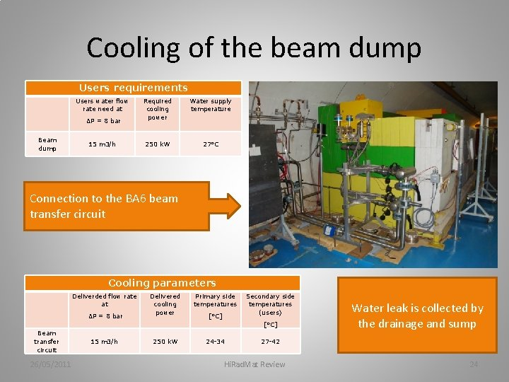 Cooling of the beam dump Users requirements Users water flow rate need at ΔP