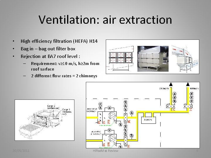 Ventilation: air extraction • • • High efficiency filtration (HEPA) H 14 Bag in