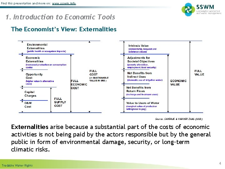 Find this presentation and more on: www. ssswm. info. 1. Introduction to Economic Tools