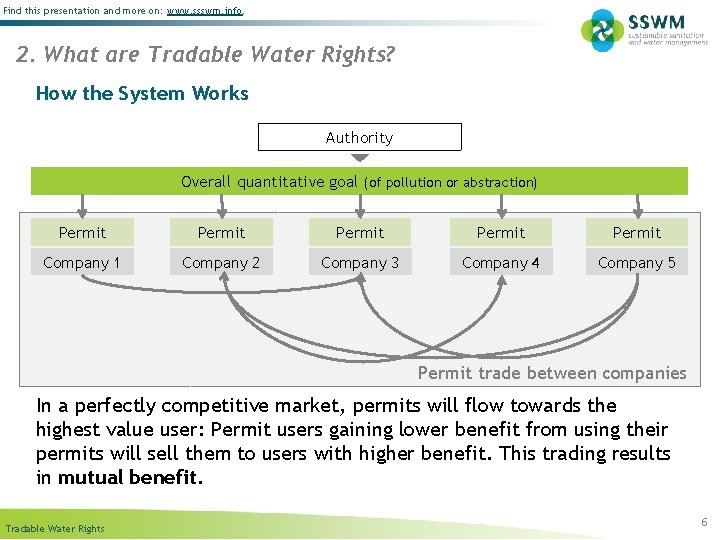 Find this presentation and more on: www. ssswm. info. 2. What are Tradable Water