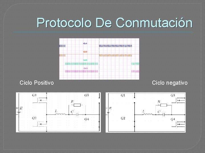 Protocolo De Conmutación Ciclo Positivo Ciclo negativo