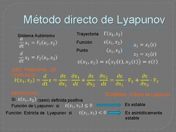 Método directo de Lyapunov Sistema Autónomo Trayectoria Función Punto IDEA PRINCIPAL DE LYAPUNOV: DEFINICIÓN