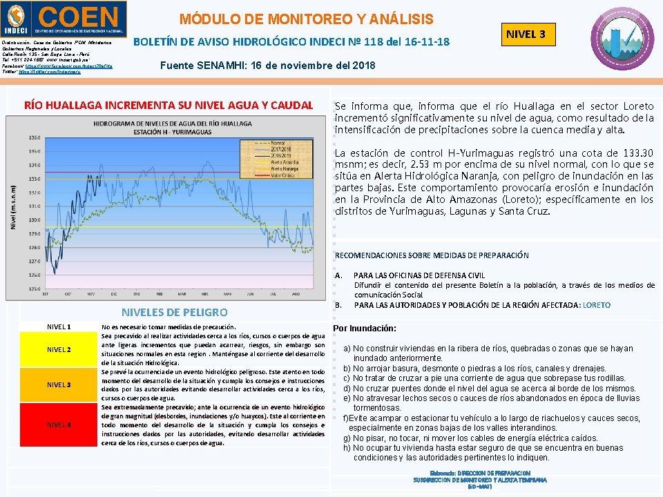 MÓDULO DE MONITOREO Y ANÁLISIS Distribución: Casa de Gobierno, PCM, Ministerios, Gobiernos Regionales y