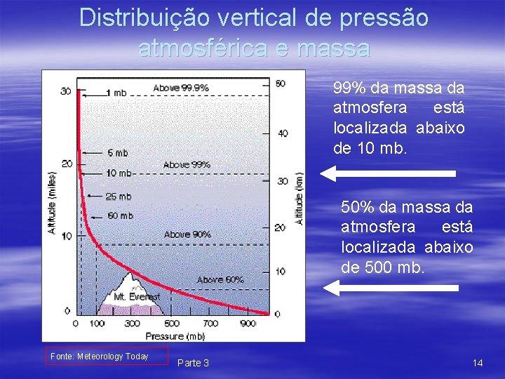 Distribuição vertical de pressão atmosférica e massa 99% da massa da atmosfera está localizada