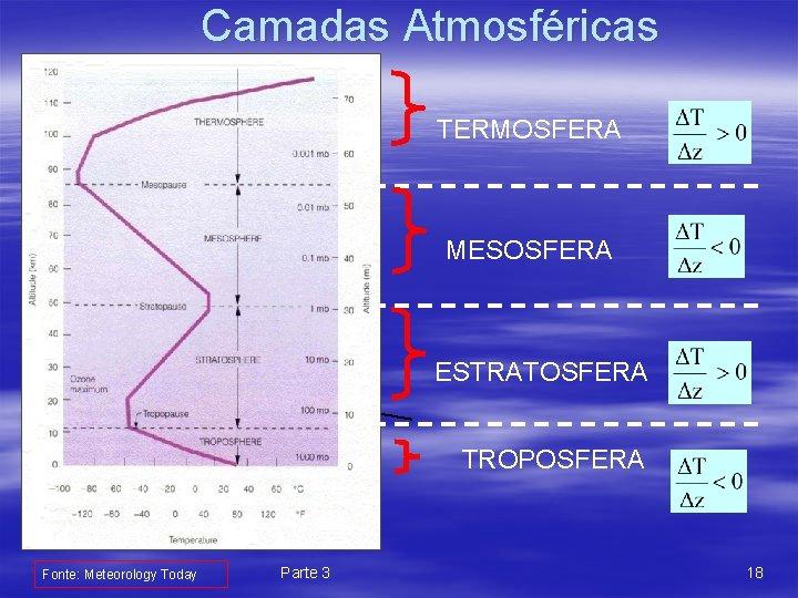 Camadas Atmosféricas TERMOSFERA MESOSFERA ESTRATOSFERA TROPOSFERA Fonte: Meteorology Today Parte 3 18