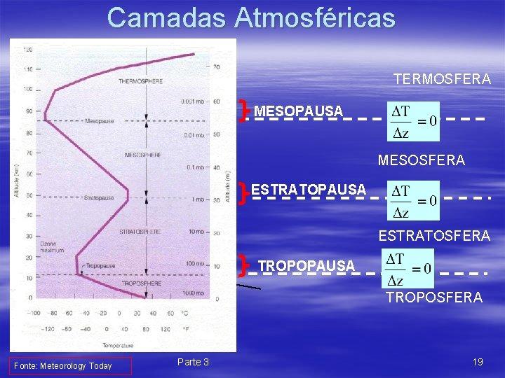 Camadas Atmosféricas TERMOSFERA MESOPAUSA MESOSFERA ESTRATOPAUSA ESTRATOSFERA TROPOPAUSA TROPOSFERA Fonte: Meteorology Today Parte 3
