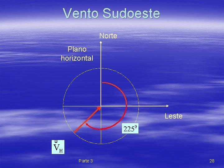 Vento Sudoeste Norte Plano horizontal Leste Parte 3 28