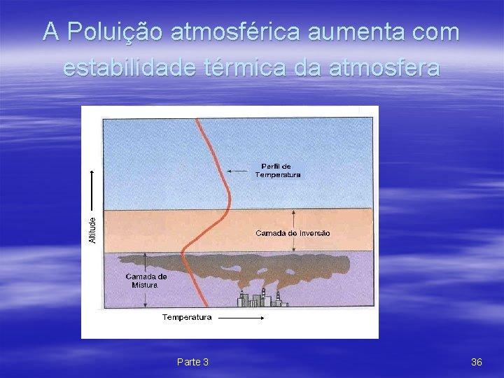 A Poluição atmosférica aumenta com estabilidade térmica da atmosfera Parte 3 36