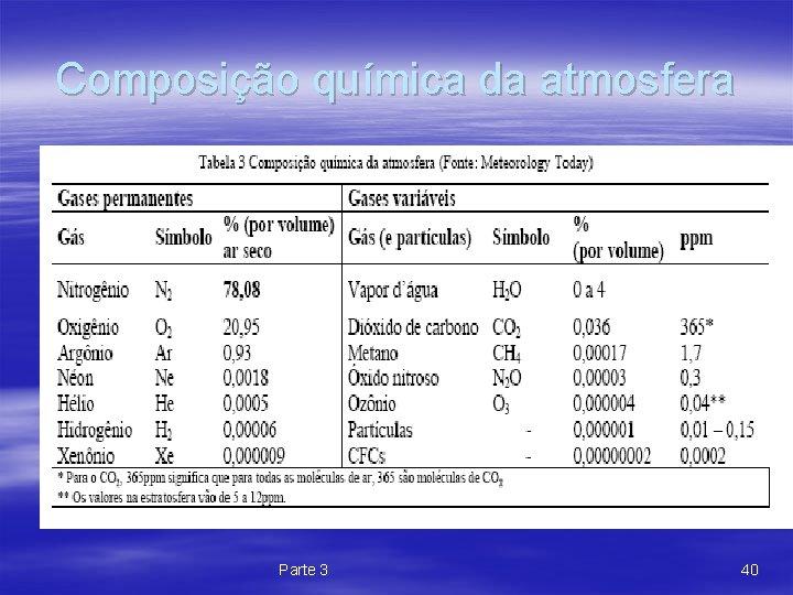 Composição química da atmosfera Parte 3 40