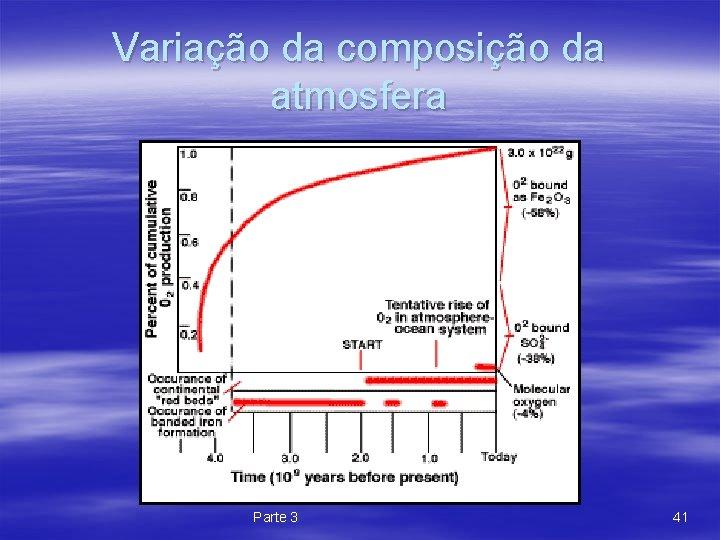 Variação da composição da atmosfera Parte 3 41