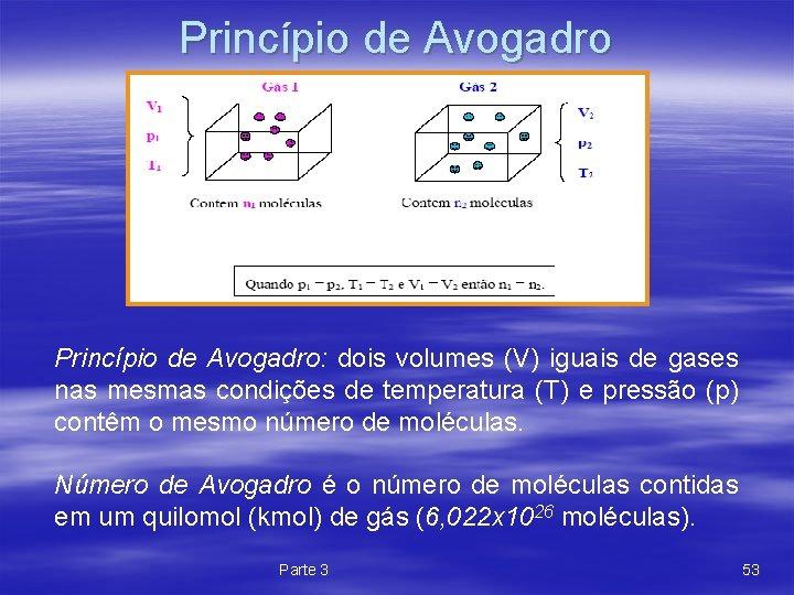 Princípio de Avogadro: dois volumes (V) iguais de gases nas mesmas condições de temperatura