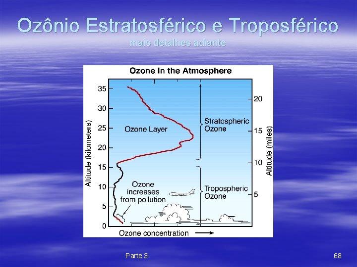 Ozônio Estratosférico e Troposférico mais detalhes adiante Parte 3 68