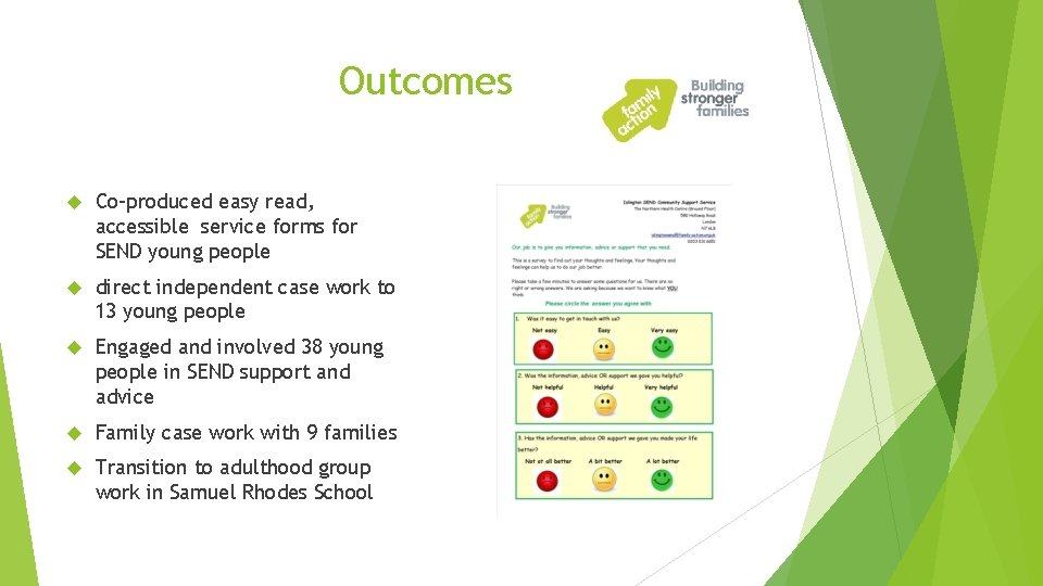 Outcomes Co-produced easy read, accessible service forms for SEND young people direct independent case