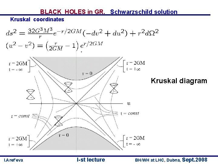 BLACK HOLES in GR. Schwarzschild solution Kruskal coordinates Kruskal diagram I. Aref'eva I-st lecture