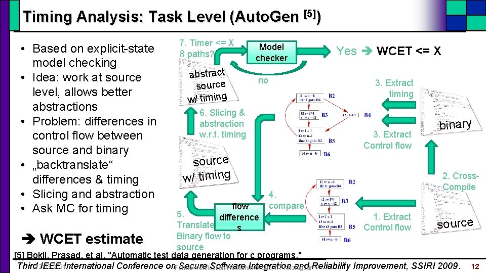 Timing Analysis: Task Level (Auto. Gen [5]) • Based on explicit-state model checking •