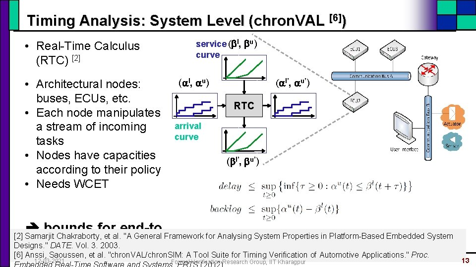 Timing Analysis: System Level (chron. VAL [6]) • Real-Time Calculus (RTC) [2] • Architectural