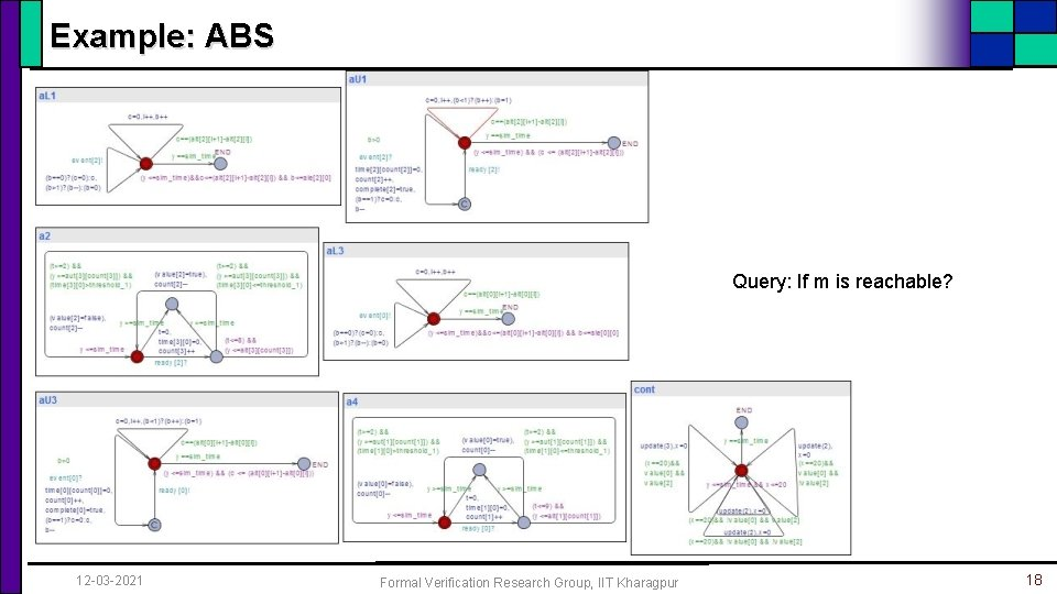 Example: ABS Query: If m is reachable? 12 -03 -2021 Formal Verification Research Group,