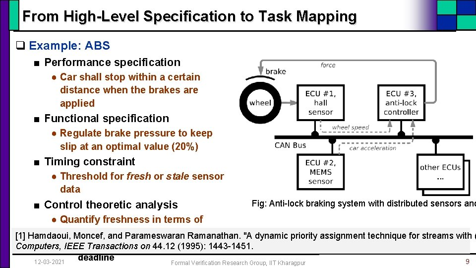 From High-Level Specification to Task Mapping q Example: ABS ■ Performance specification ● Car