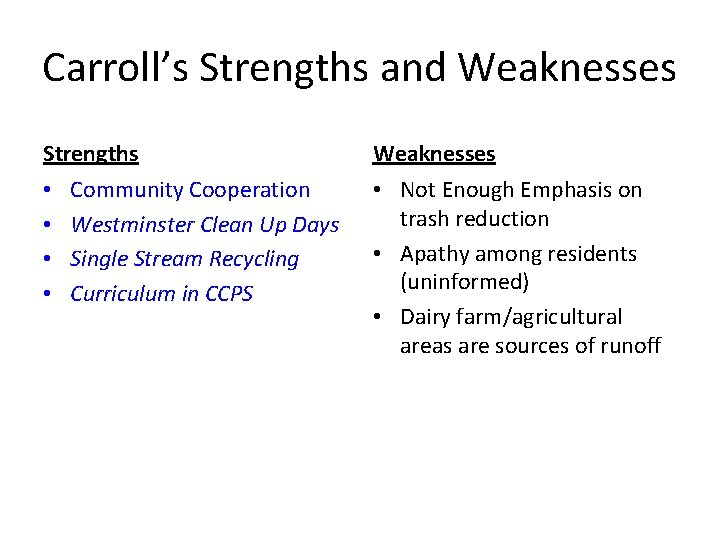 Carroll's Strengths and Weaknesses Strengths • • Community Cooperation Westminster Clean Up Days Single
