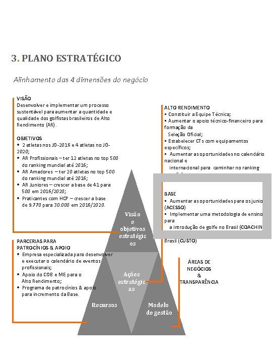 3. PLANO ESTRATÉGICO Alinhamento das 4 dimensões do negócio VISÃO Desenvolver e implementar um