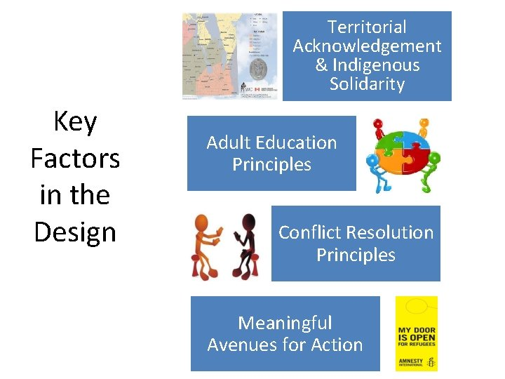 Territorial Acknowledgement & Indigenous Solidarity Key Factors in the Design Adult Education Principles Conflict