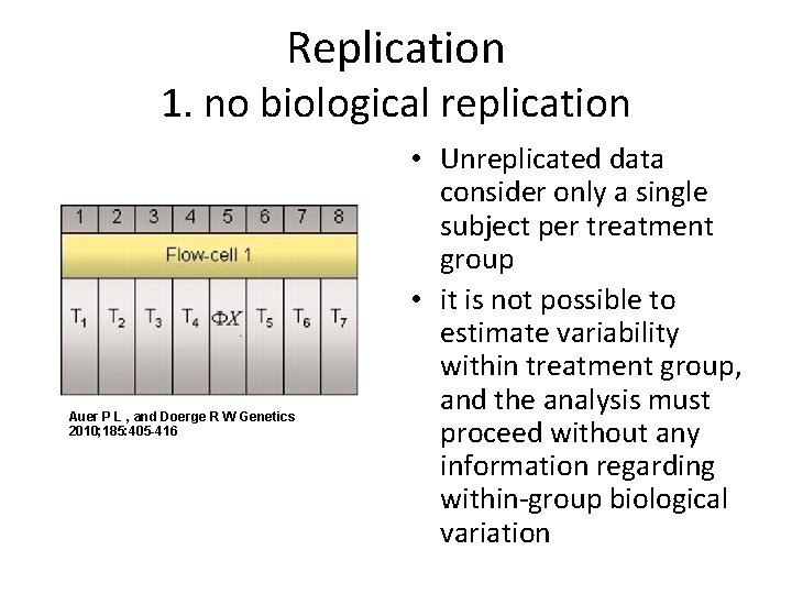 Replication 1. no biological replication Auer P L , and Doerge R W Genetics