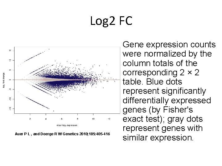 Log 2 FC Auer P L , and Doerge R W Genetics 2010; 185: