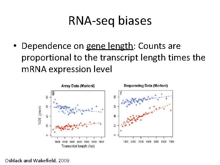 RNA-seq biases %DE genes • Dependence on gene length: Counts are proportional to the