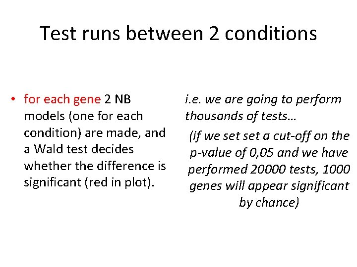Test runs between 2 conditions • for each gene 2 NB models (one for