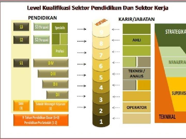 erangka Kualifikasi Nasional Indonesia (KKNI)