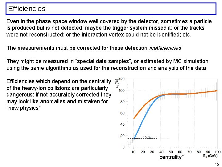 Efficiencies Even in the phase space window well covered by the detector, sometimes a