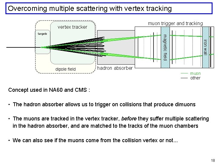 Overcoming multiple scattering with vertex tracking muon trigger and tracking vertex tracker dipole field