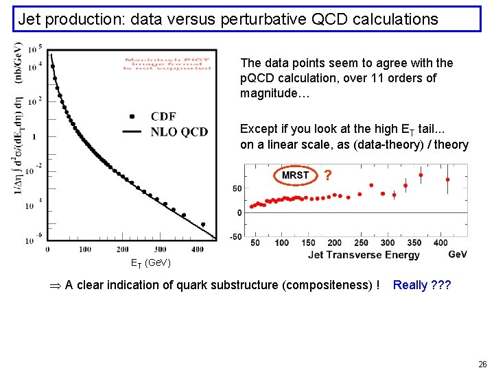Jet production: data versus perturbative QCD calculations The data points seem to agree with